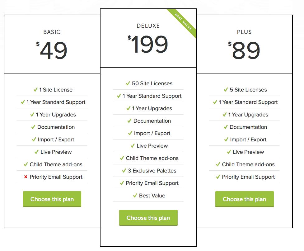 comprar Design Palette Pro