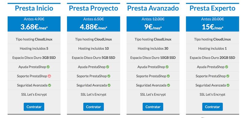 Planes de hosting Prestashop Profesional Hosting