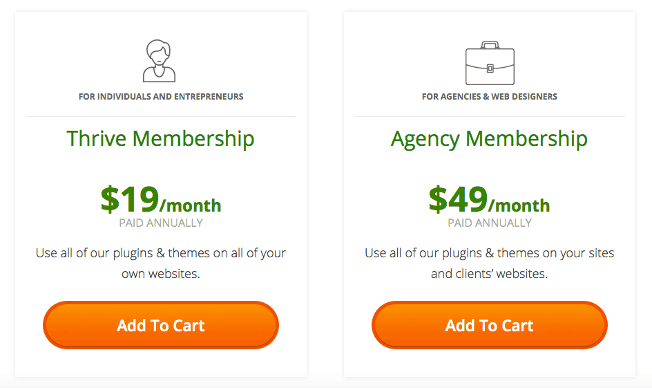 Comprar Thrive Content Builder