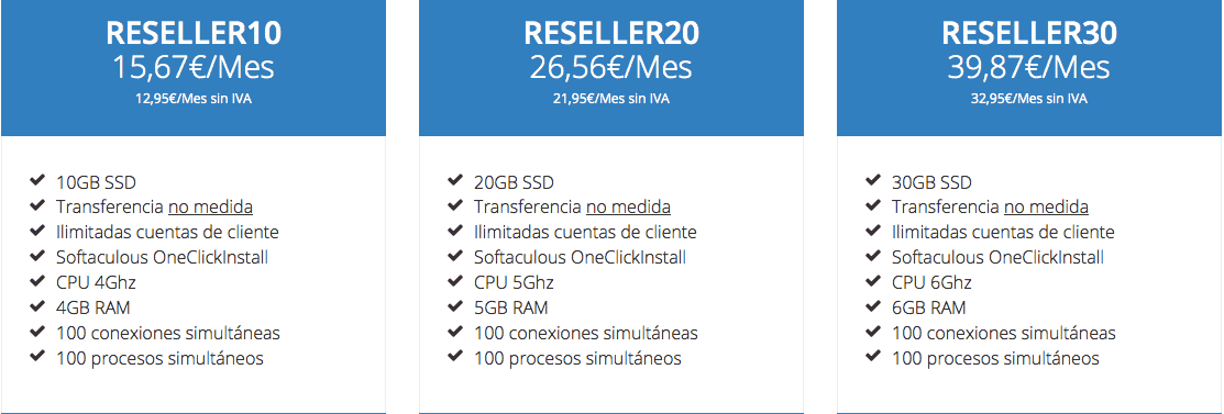 Cupon descuento hosting reseller