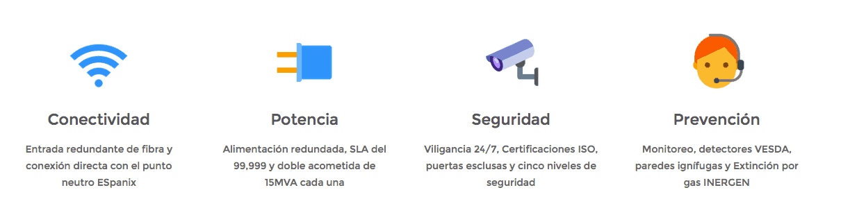 Características de seguridad hosting Besimple