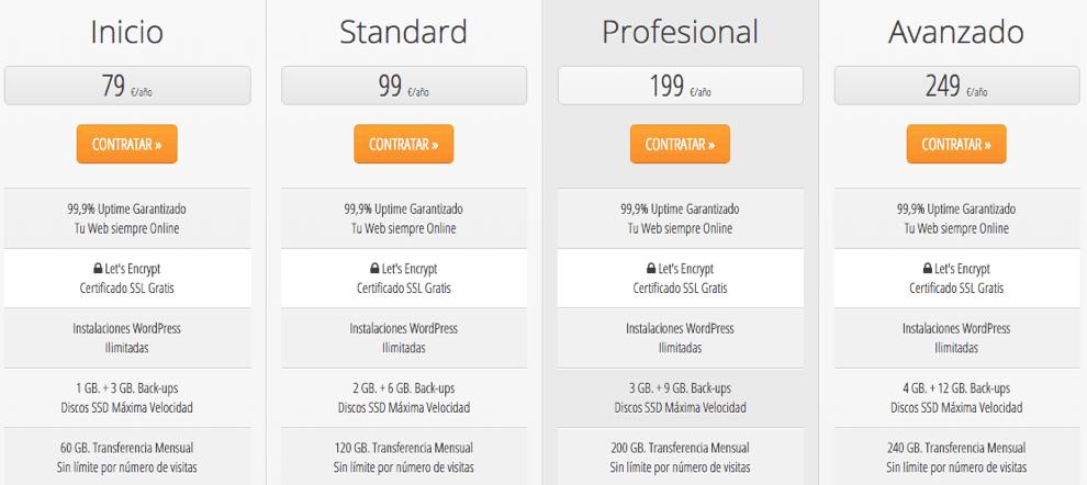 Cupon oferta webempresa alto rendimiento
